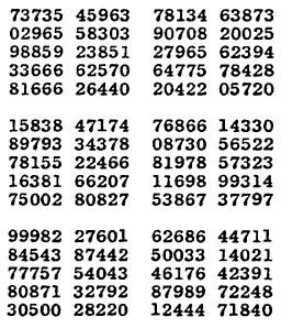 Excerpt from million random digits